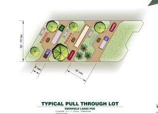Callahan Country RV Resort and Water Park would include up to 450 RV camp sites, as shown in the pull-through lot examples above, which are featured in the planned unit development description.